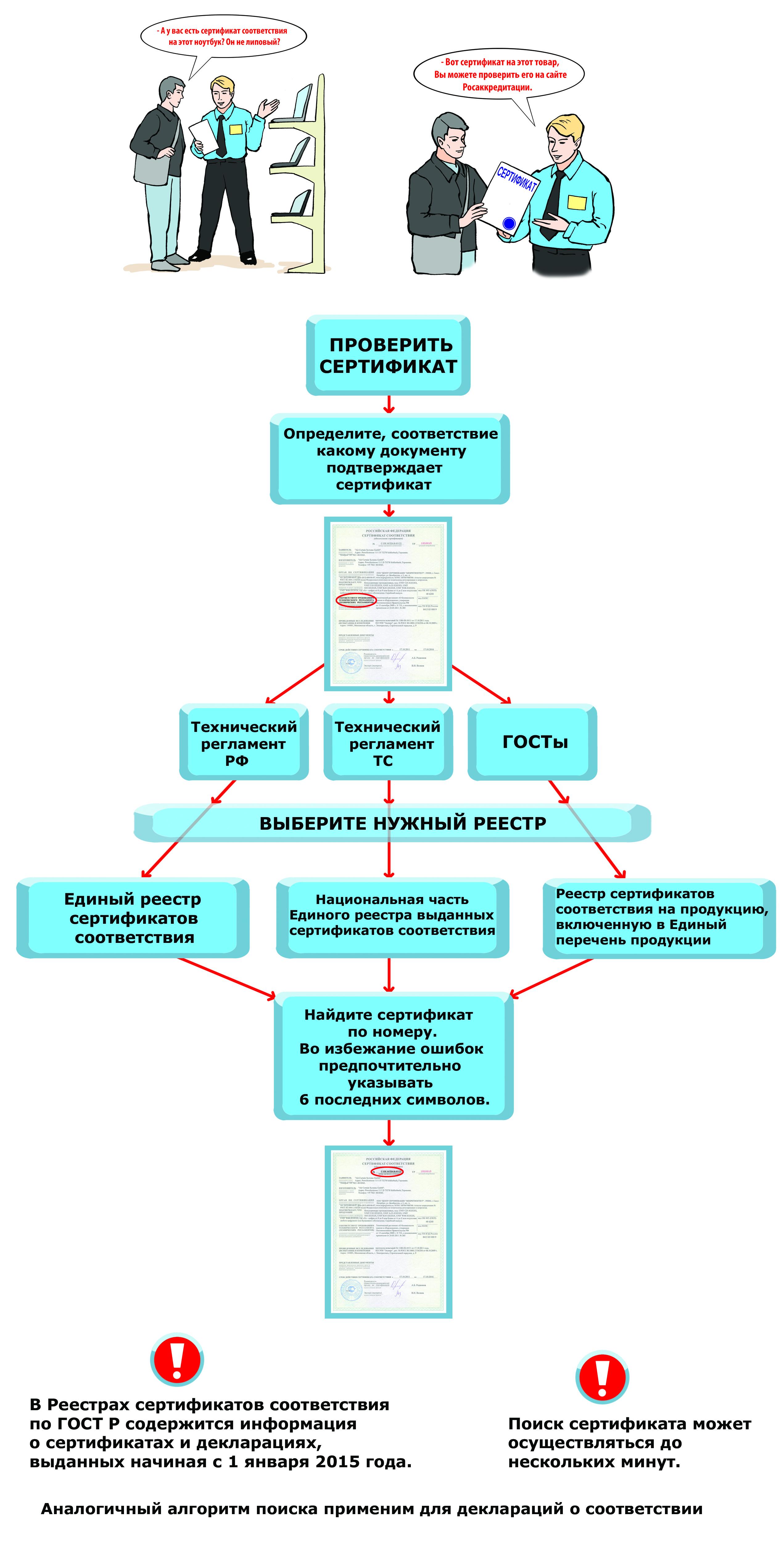 Косметика сертификация index php сертификация оборудования поликарбонат сотовый москва